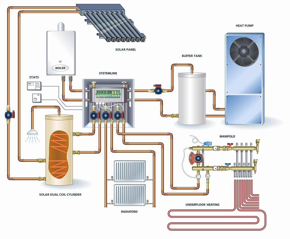 Home Steam Boiler as well Solid Fuel Link Up Sytem together with Boiler Fuel also Boilers as well Installing A Nest 3rd Generation On A Saunier Duval F30e Sb T82565. on diagram of dual heating system solid fuel and oil