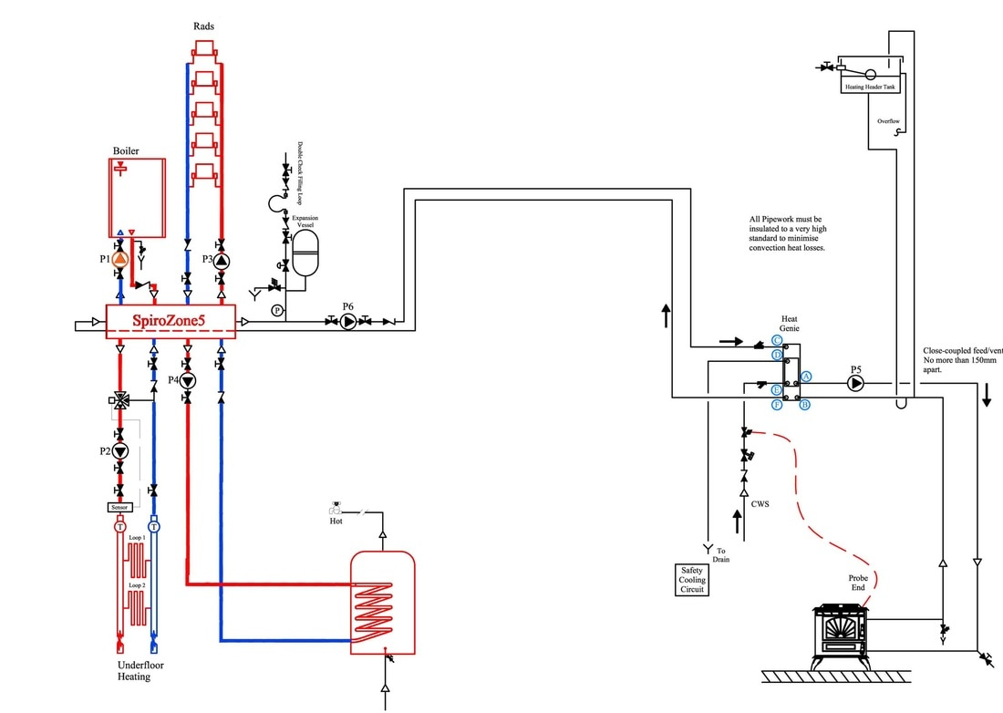 Wiring Diagram For Heating System : Wiring diagram for zone heating system power
