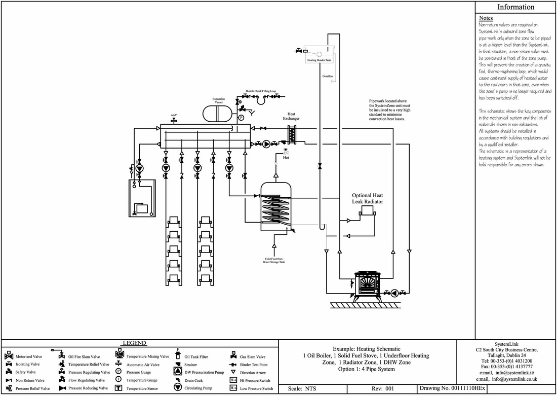 Faq Genie Wiring Diagrams Hydraulic And Pneumatic Schematic Of A Two Pipe Solid Fuel System