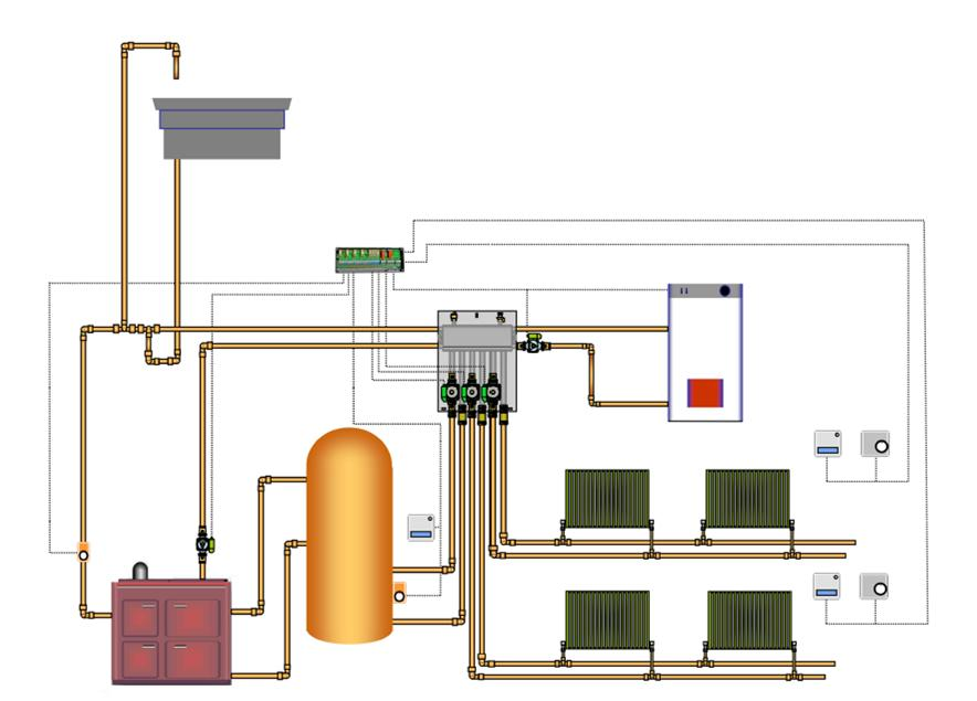 Self build here is a typical heating zone layout with two radiator zones and hot water connected to a systemzone there is a gas or oil boiler and an oil or solid asfbconference2016 Choice Image